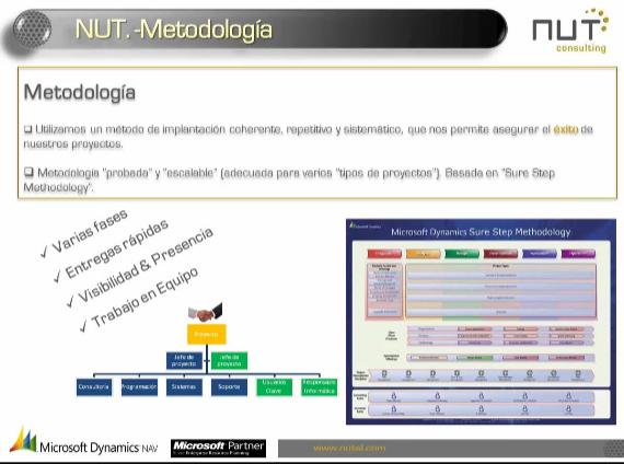 Experiencia, tecnología y ventajas de integrar la trazabilidad alimentaria en el ERP Microsoft Dynamics NAV, por Nut Consulting