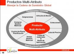 Introducción a la Gestión de Productos Multi-Atributo con JD Edwards EnterpriseOne de Oracle