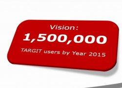 Targit2K11 Business Intelligence para Dynamics . Introducción y demo.