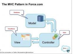 Introducción a Force.com, plataforma de desarrollo de aplicaciones. Webinar en inglés de 46 minutos.