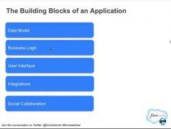 Construir aplicaciones en la nube con Force.com. Webinar de 54 minutos en inglés.