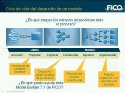 Diseño e implementación de modelos predictivos en Banca y Finanzas, con Fico Model Builder 7.1