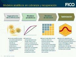 FICO: Cómo combatir la morosidad en Banca con los modelos analíticos