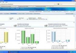 Experiencia de consolidación con Oracle HFM y principales claves para su implantación