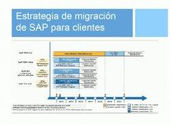 Migraciones en SAP. Consejos y trucos. Por Cuviv