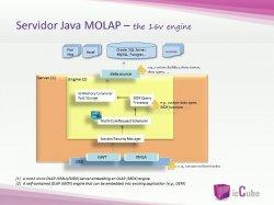 Suite OLAP Open Source de Iccube. Origenes suizos y bancarios: Servidor Java MOLAP, capacidad analítica y Reporting