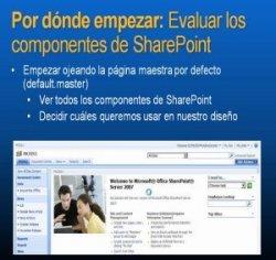 Branding MOSS 2007: Personalizar Sharepoint y creación de Webs públicas