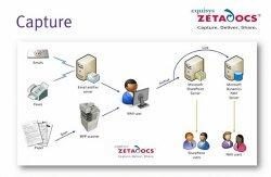 Solución Proof of Delivery (POD) auto-filing Zetadocs para Microsoft Dynamics NAV