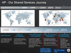 HP utiliza una solución de OB10 para convertir 1.6 millones de facturas a formato electrónico