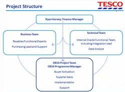 El retailer del Reino Unido Tesco implanta solución de facturación electrónica de OB10