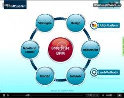 El poder de BPM para las empresas. Webinar en Inglés