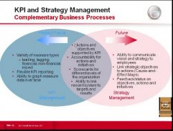 BICG Webinar Series: OBIEE 11g - Oracle Scorecard and Strategy Management Overview