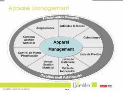 Gestión de Productos Multi-Atributo con JD Edwards Enterprise One, por Qualita