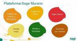 Introducción al ERP para PYMES Sage Murano, por Aitana