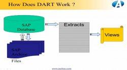 Herramienta DART de SAP para el cumplimiento normativo, por Auritas