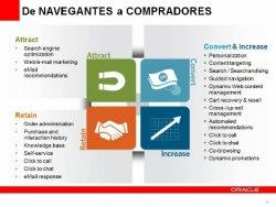 Introducción a Oracle ATG Web Commerce, por Oracle