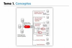 Replicación con Oracle GoldenGate: instalación y configuración. Por Oracle y Steltix.