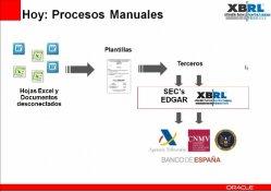 Reporting financiero y de sostenibilidad en XBRL a organismos oficiales con Oracle