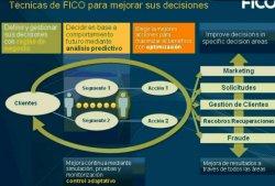 Fico explica las técnicas para la mejora en la gestión de clientes