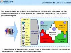 Software de Altitude para Call Centers e integración con ERPs, CRMs y Bases de Conocimiento