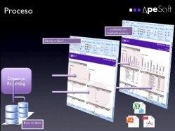 Monte cuadros de mando sobre cualquier origen de datos de forma barata y sencilla con Apesoft