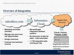 La aseguradora Frank Crystal Insurance se muda a la Nube