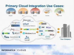 Informatica Cloud Customer Webinar: Integración rápida para Salesforce y Oracle ERP