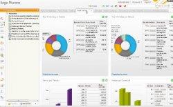 Introducción y Demo a Sage Murano, ERP para PYME