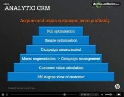 Sistemas analíticos de márketing de KXEN en Tipp24.com