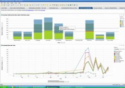 Achieve Operational Business Visibility by Applying Next Generation BI to BPM