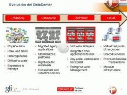 Innovación y Renovación Tecnológica con Oracle Database 11g y ODA, por Oraclemascerca