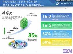 Itroducción al Big Data Analytics de IBM y Jaspersoft