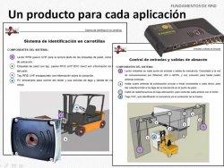 Módulo 1. Fundamentos técnicos y de Negocio del RFID.
