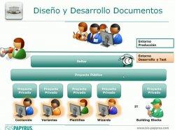 ISIS Papyrus, plataforma para la gestión integral de las comunicaciones de negocio