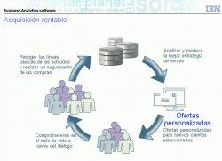 Segmentación y Fidelización de clientes con software de Business Analytics de IBM