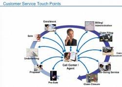 Kofax: soluciones de captura de datos para el sector asegurador