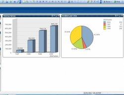(2/4) Curso práctico de QlikView para usuarios de negocio