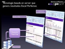 Cómo crear Cuadros de Mando en Excel con DataCycle Reporting de ApeSoft