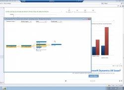 Business Intelligence para Microsoft DynamicsAX 2012, por IFR GROUP