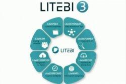Análisis de datos de SugarCRM con LiteBI