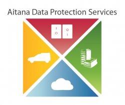 Aitana Data Protection Services como solución integral para proteger los datos de la empresa