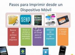 Impresión desde dispositivos móviles con SafeQ. Presentación de Comunycarse