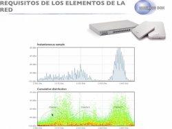 Gestión en la nube de redes inalámbricas: ventajas y aplicaciones