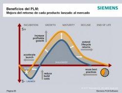 Introducción al PLM por Dassault Systèmes y Siemens PLM