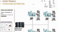 Gestión integral de Impresión con SafeQ. Cinco demos en castellano de Comunycarse.