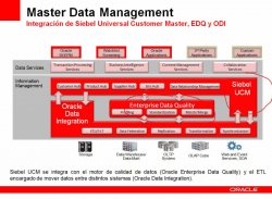 Soluciones Oracle para la consolidación de datos maestros en una única fuente de información