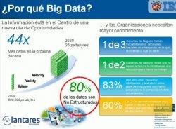Introducción a IBM InfoSphere BigInsights e IBM Infosphere Streams para proyectos Big Data. Por Lantares.