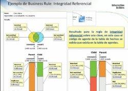Mejore la Calidad de Datos para proyectos BI con Information Builders