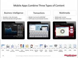 Ejemplos de Apps BI para iPad e iPhone para la empresa y el usuario final. Por MicroStrategy España.