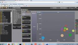 Cómo crear un cuadro de mandos en 30 minutos con Visual Insight de MicroStrategy
